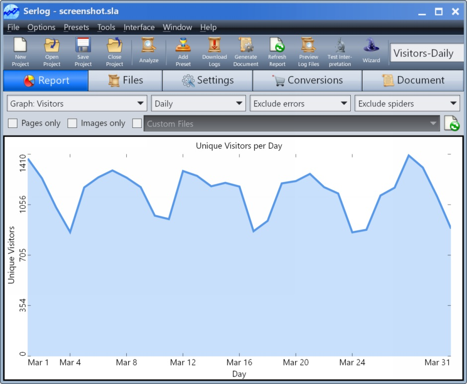 Serlog – Server log analyzer software